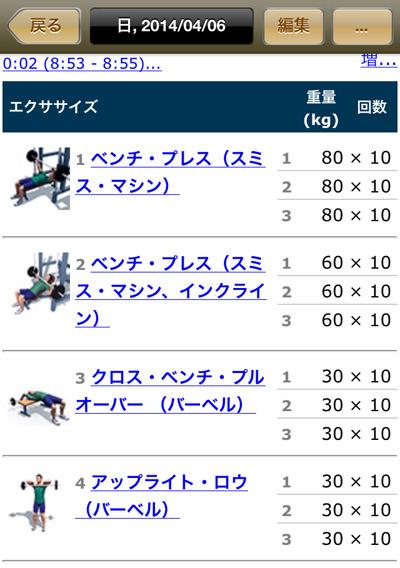 20140406筋トレ