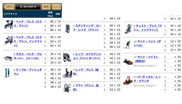 20140415筋トレ