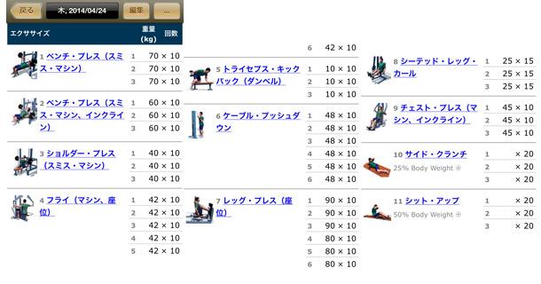 20140424筋トレ