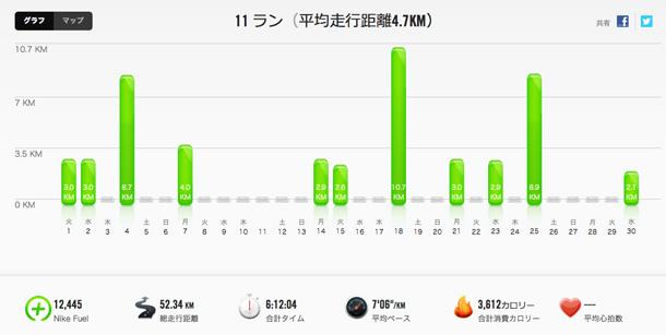 2014年4月の統計