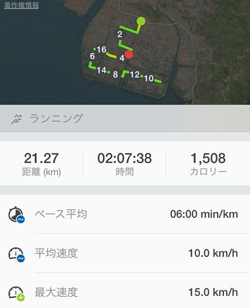 いちごマラソン結果