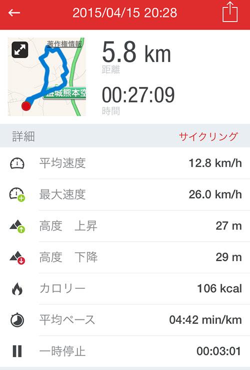 bikerun